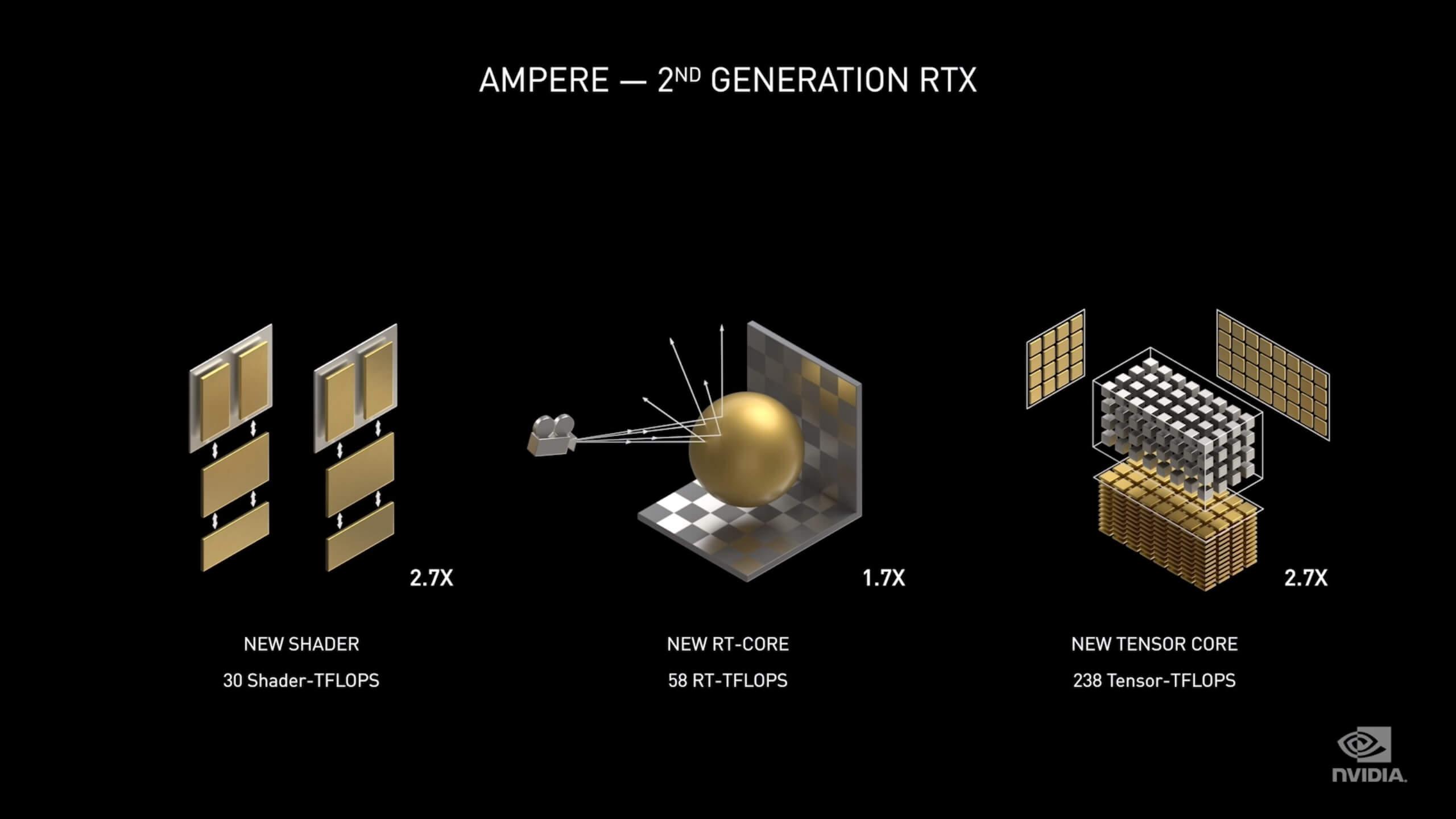 Ampere architecture-1