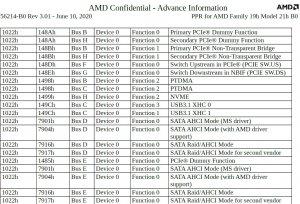 AMD Zen 3-based Ryzen 4000 Vermeer -1