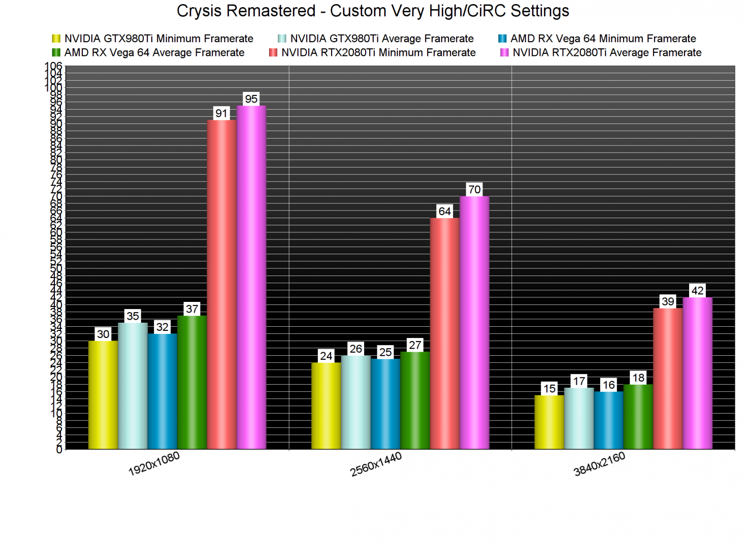 Crysis Remastered GPU benchmarks-2