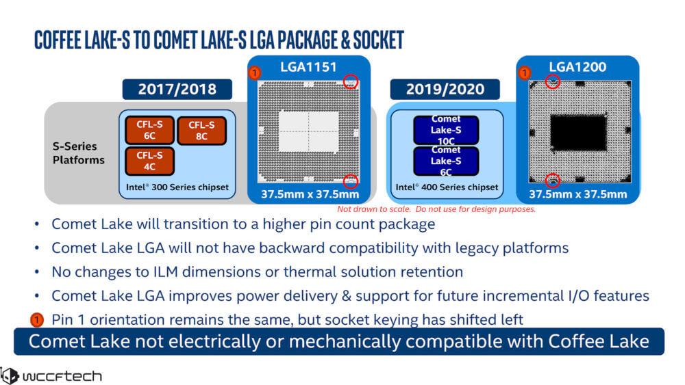 Intel Rocket Lake-S CPU lineup-3