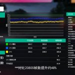 NVIDIA RTX3080 leaked gaming benchmarks-4