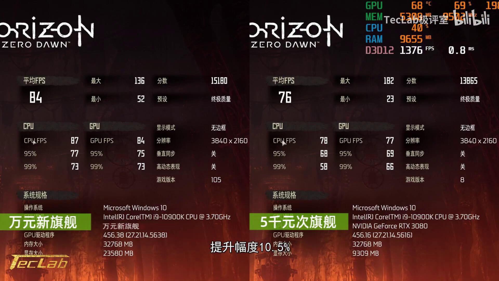 NVIDIA RTX3090 leaked benchmarks-6