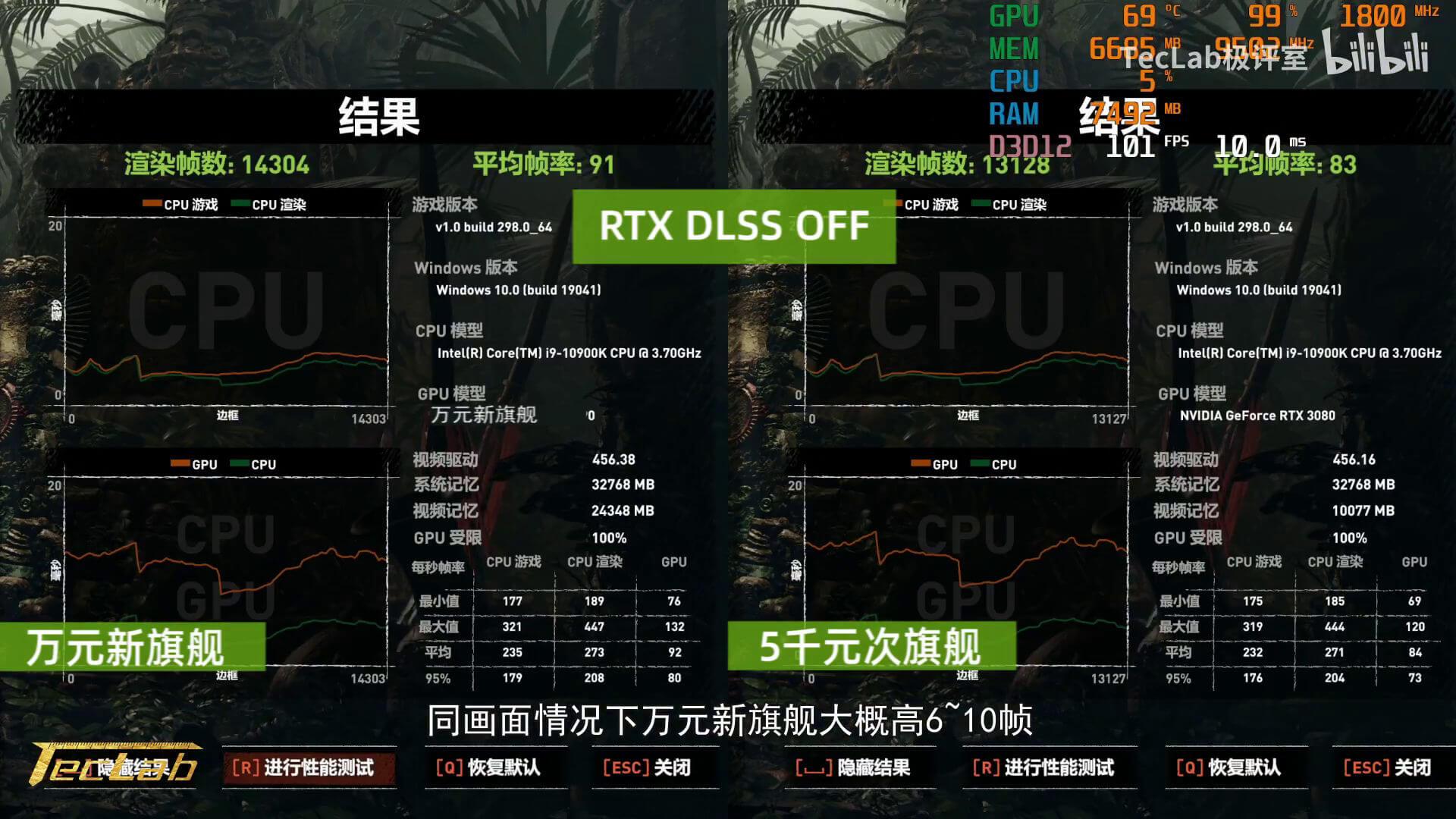 NVIDIA RTX3090 leaked benchmarks-7