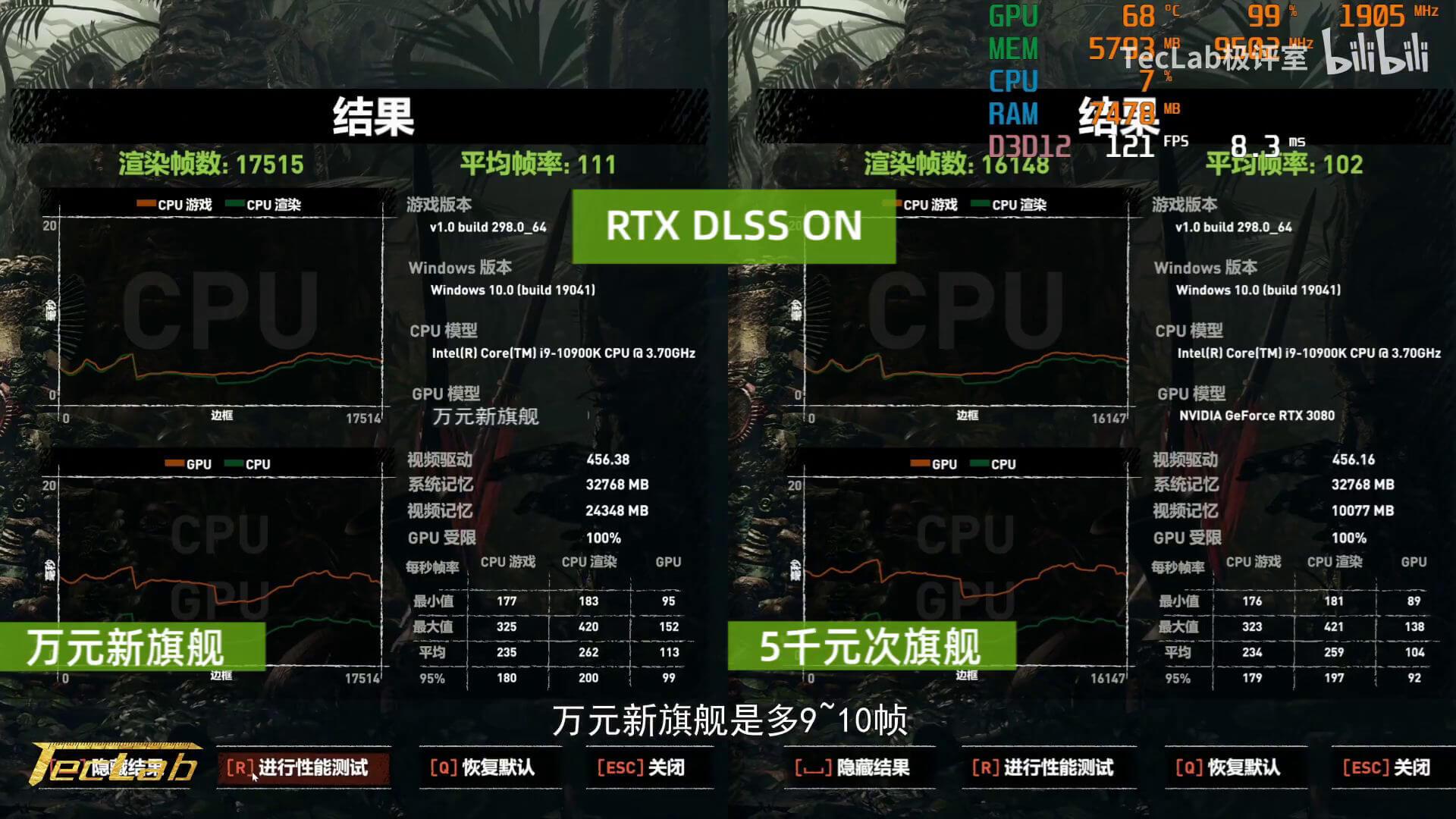 NVIDIA RTX3090 leaked benchmarks-8