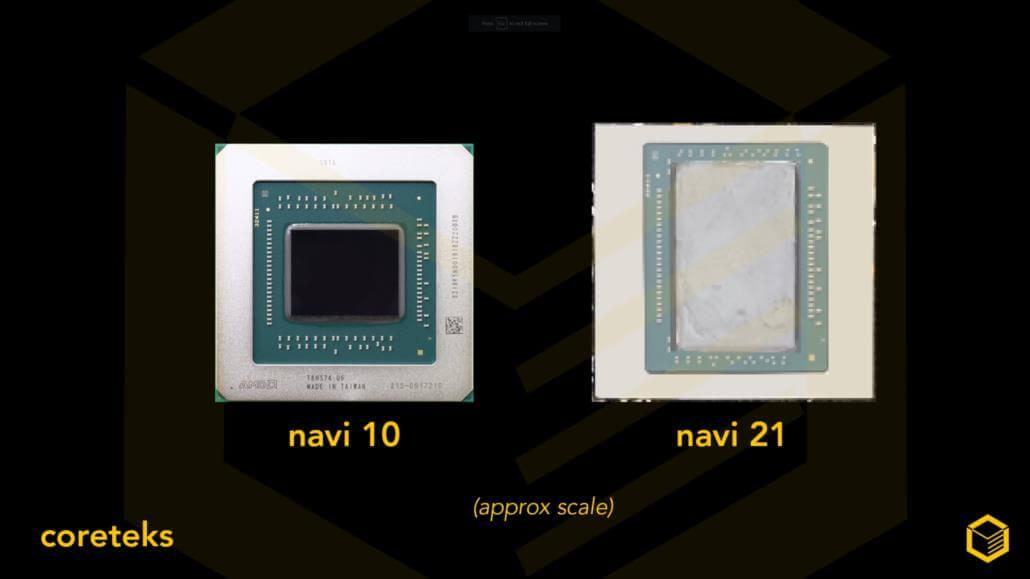 AMD Big Navi RX 6900 XT die shot