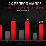 AMD RDNA 2 benchmarks-1