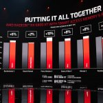 AMD RDNA 2 benchmarks-4