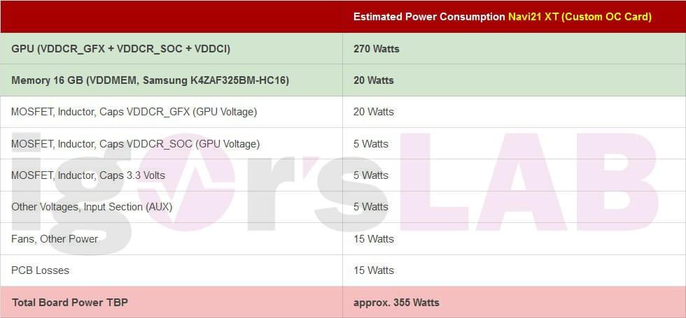 AMD RX 6000 Big Navi 21 XT Igorslab leak-2