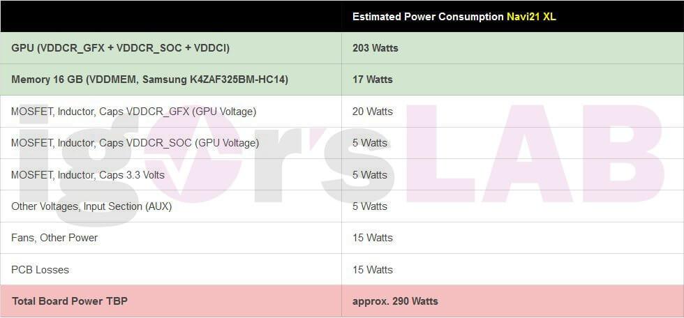 AMD RX 6000 Big Navi 21 XT Igorslab leak-3