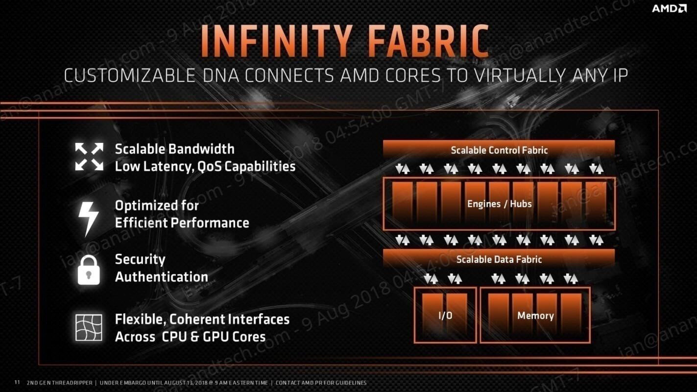 AMD Zen 3 memory slides-3