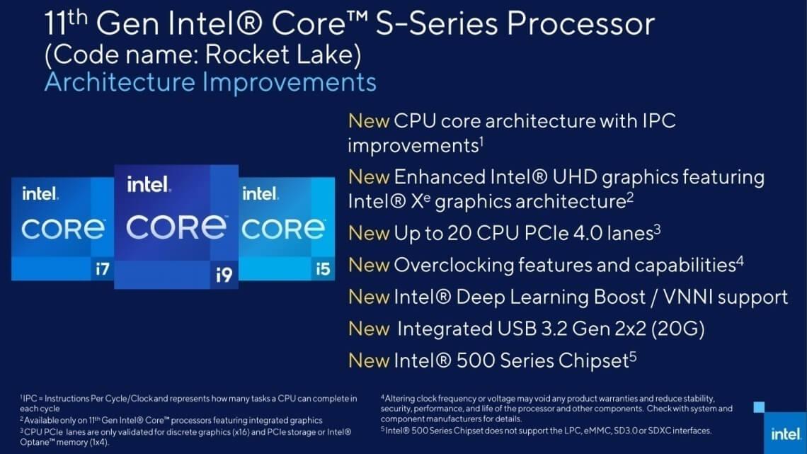 Intel 11th Gen Intel Core S-Series-2