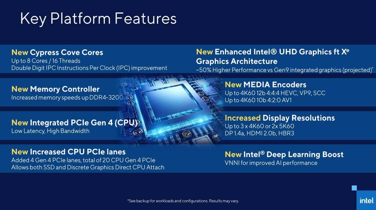 Intel 11th Gen Intel Core S-Series-3