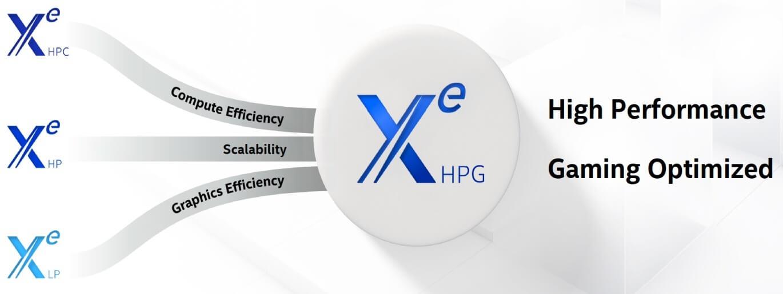 Intel Xe-HPG slide-2
