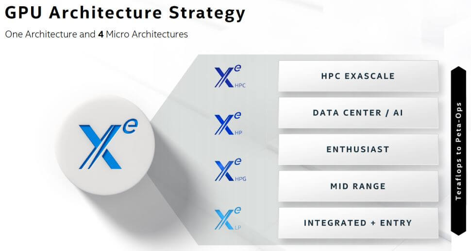 Intel Xe-HPG slide-3