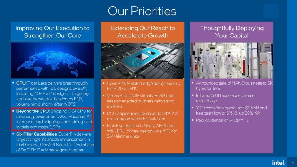 Intel Xe-HPG slide