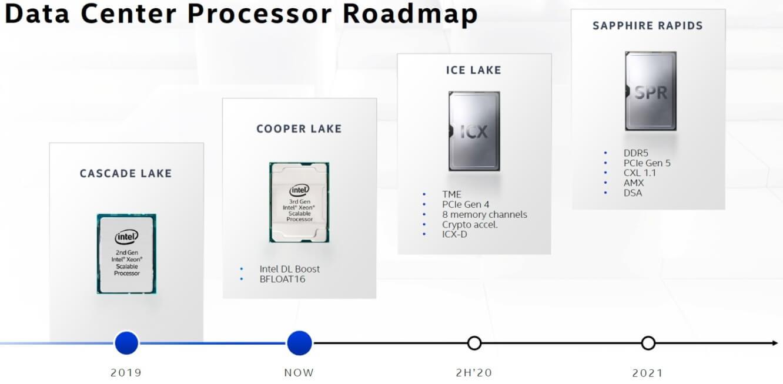 Intel roadmap-2