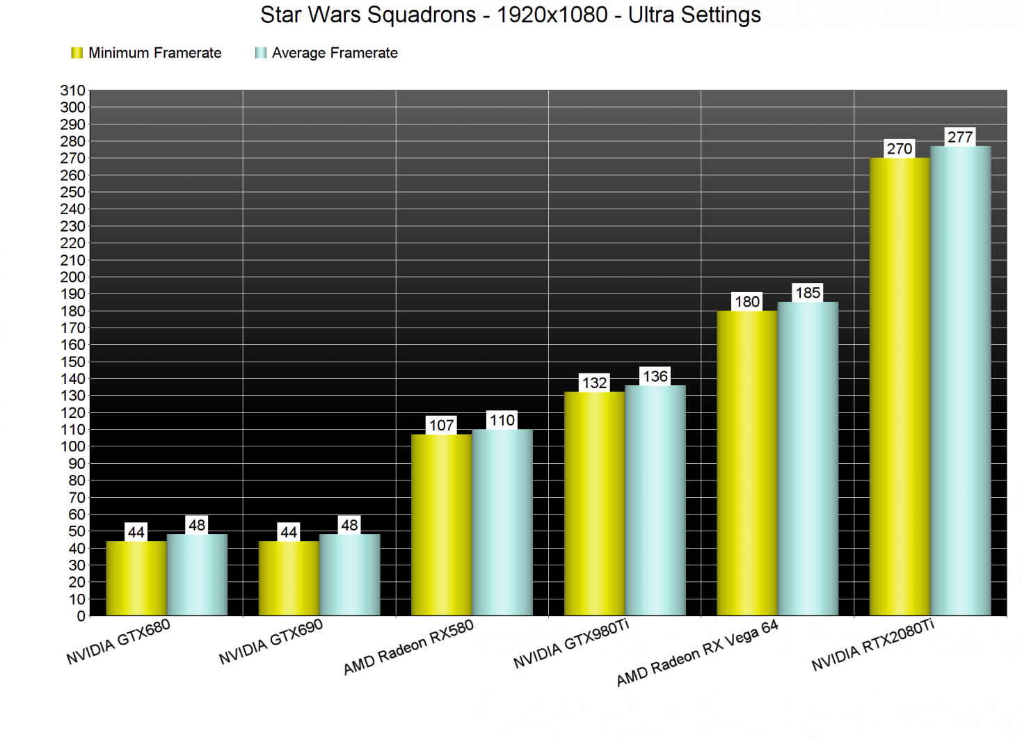 Star Wars Squadrons GPU benchmarks-1