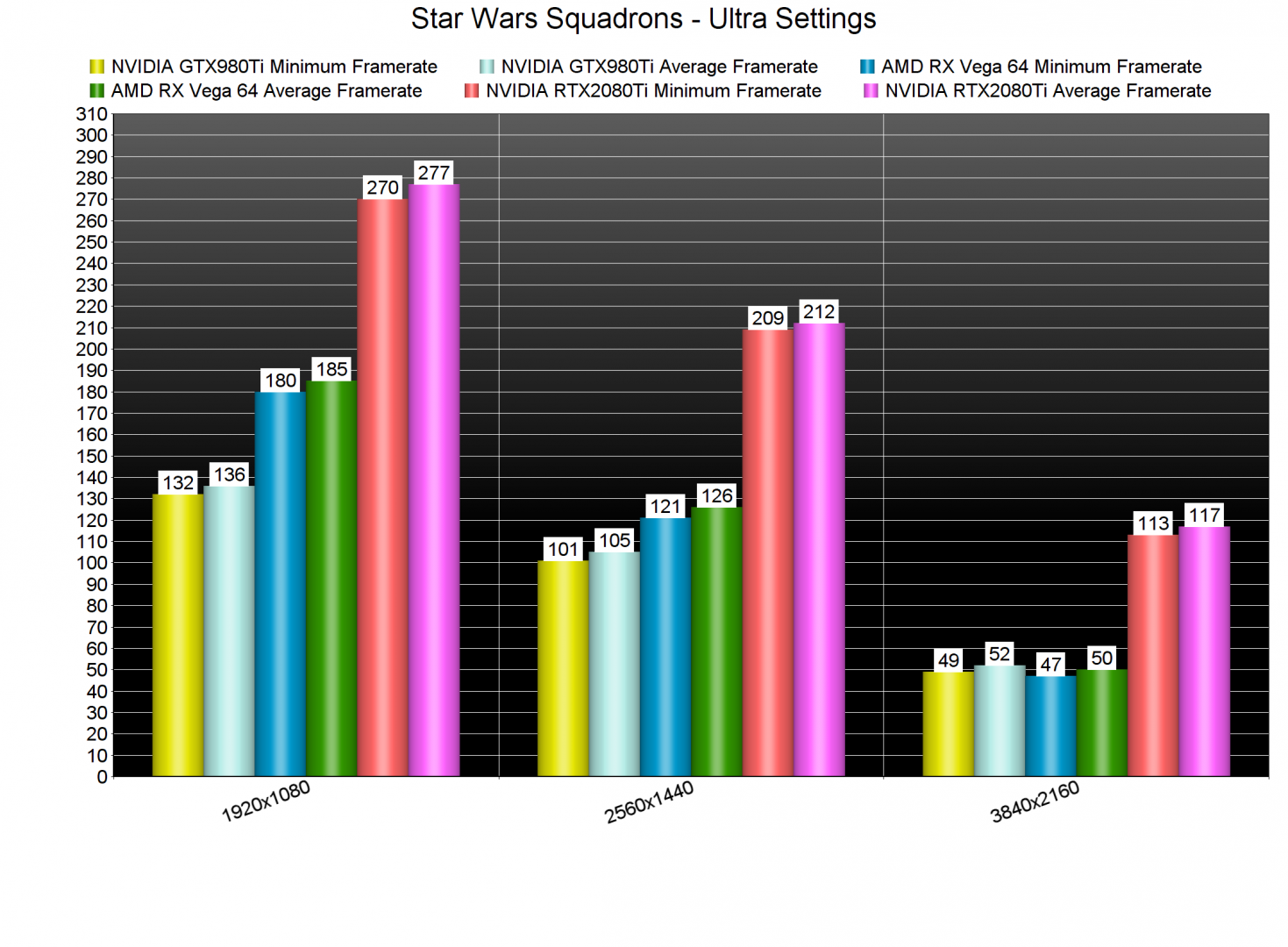 Star Wars Squadrons GPU benchmarks-2