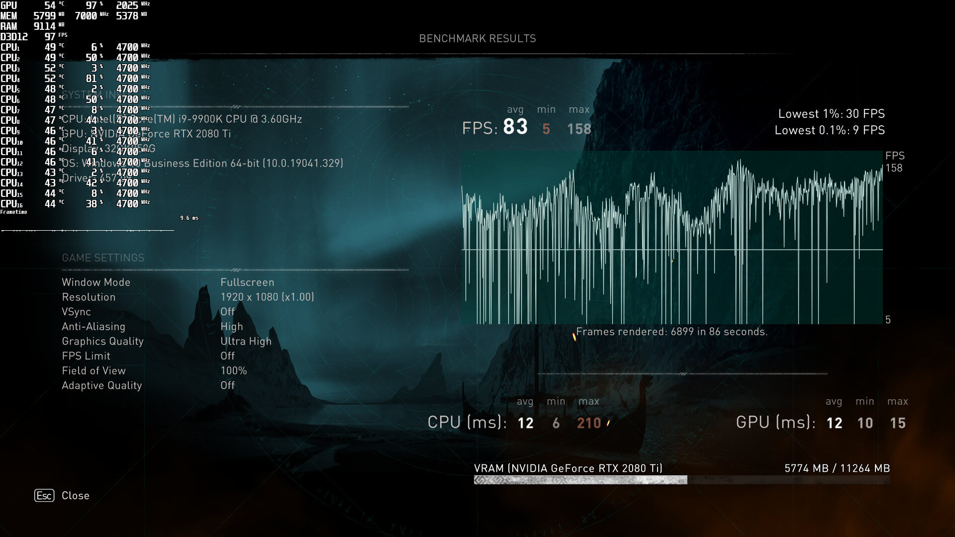 Assassin's Creed Valhalla stuttering issues