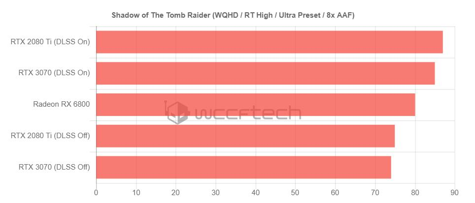 AMD RX 6800 DXR Ray Tracing-4