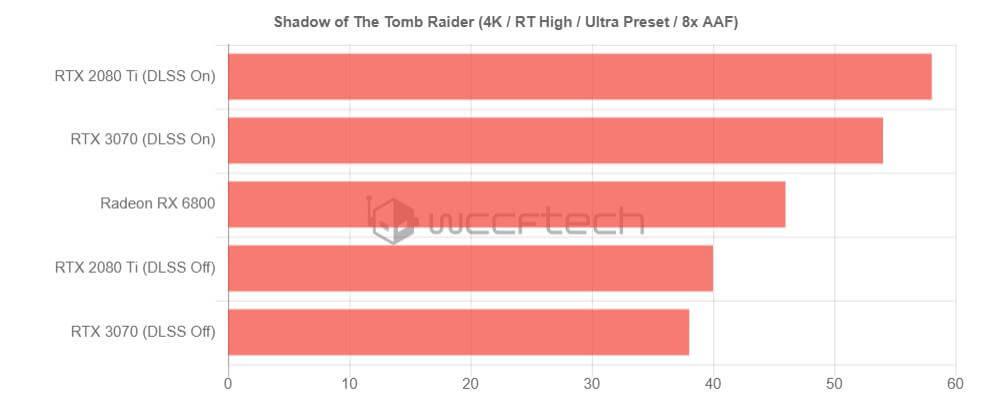 AMD RX 6800 DXR Ray Tracing-5