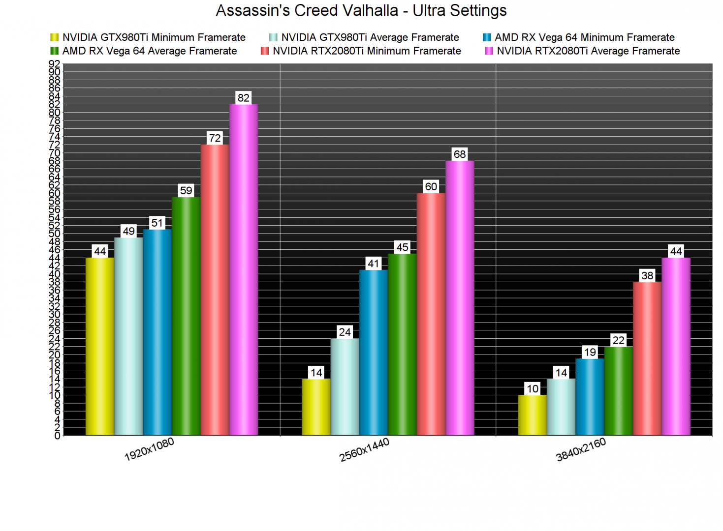 Assassins Creed Valhalla GPU benchmarks-2