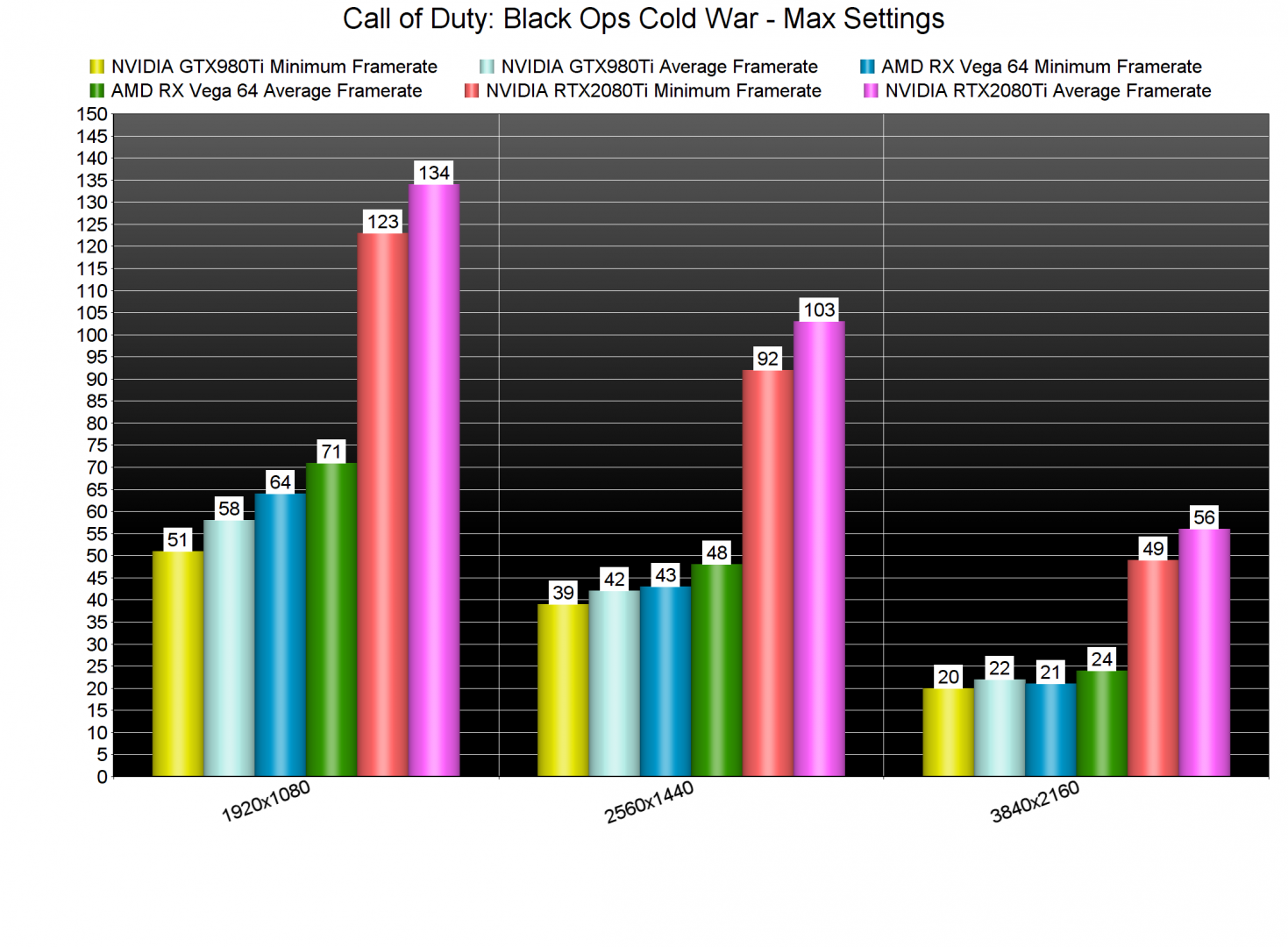 Call of Duty Black Ops Cold War GPU benchmarks-2