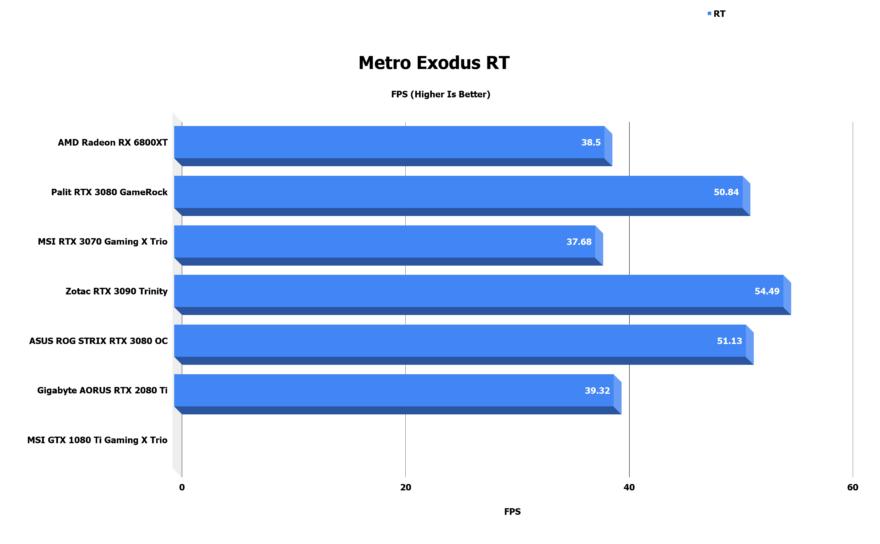 Eteknix Metro Exodus
