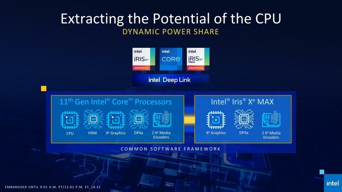 Intel Iris Xe MAX-1