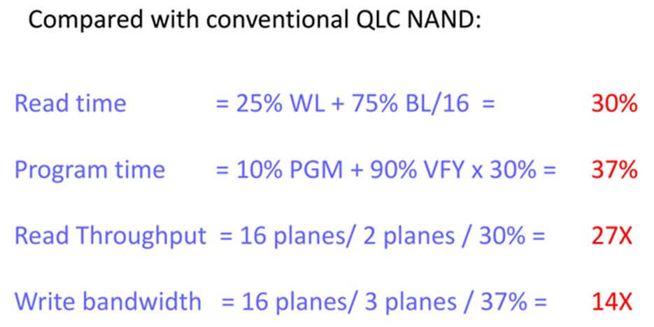 NEO Semiconductor X-NAND-3