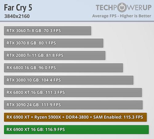 AMD RX 6900XT benchmarks-1