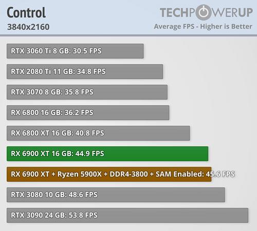 AMD RX 6900XT benchmarks-2