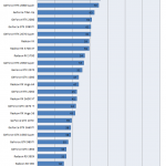 AMD RX 6900XT benchmarks-7