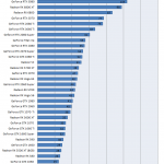 AMD RX 6900XT benchmarks-8