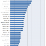 AMD RX 6900XT benchmarks-9