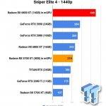 AMD RX6800XT Crossfire benchmarks-1