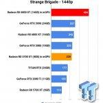 AMD RX6800XT Crossfire benchmarks-2