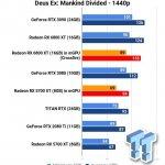 AMD RX6800XT Crossfire benchmarks-3