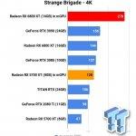 AMD RX6800XT Crossfire benchmarks-4
