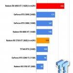 AMD RX6800XT Crossfire benchmarks-5