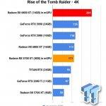 AMD RX6800XT Crossfire benchmarks-6
