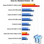AMD RX6800XT Crossfire benchmarks-7