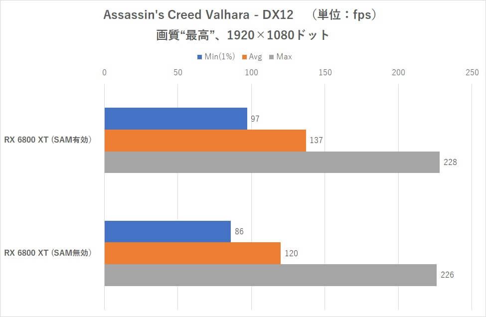 AMD SAM on Intel CPUs benchmarks-4