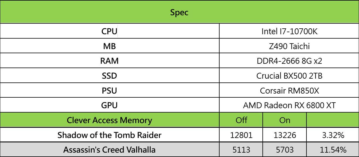 ASROCK SAM on Intel-2