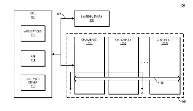 AMD MCM GPU chiplet design-2