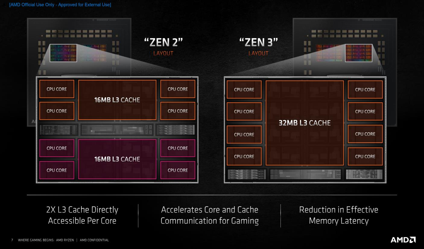 AMD Ryzen dual-CCD design-4