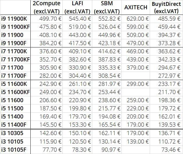 Intel 11th gen Rocket Lake-S CPU European lineup-6