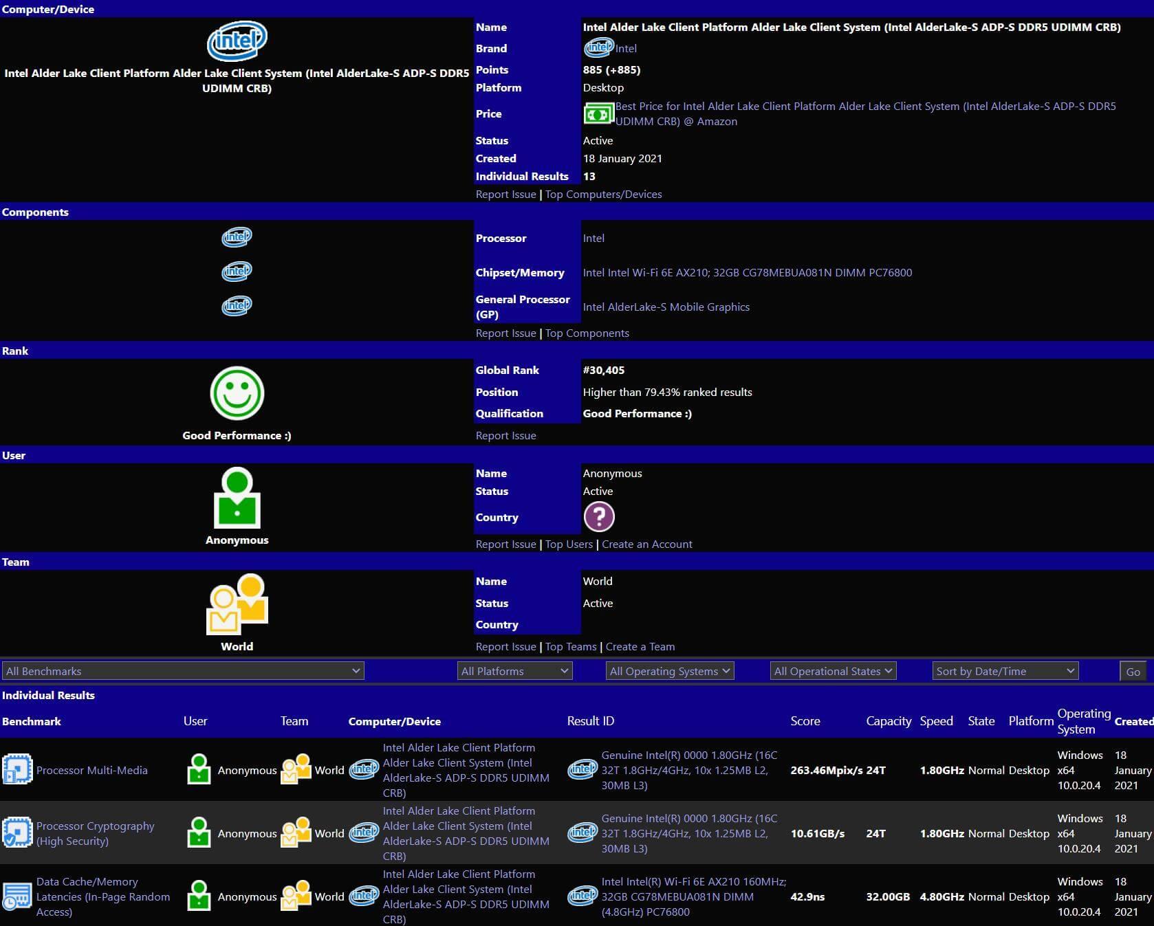 Intel Alder Lake-S desktop CPU SiSoftware-1