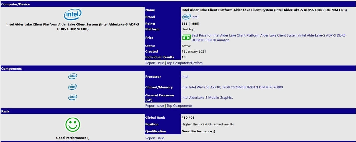 Intel Alder Lake-S desktop CPU SiSoftware-2