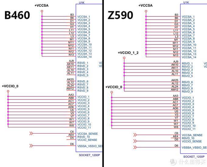 Intel Rocket Lake 400-series motherboard chipsets-3